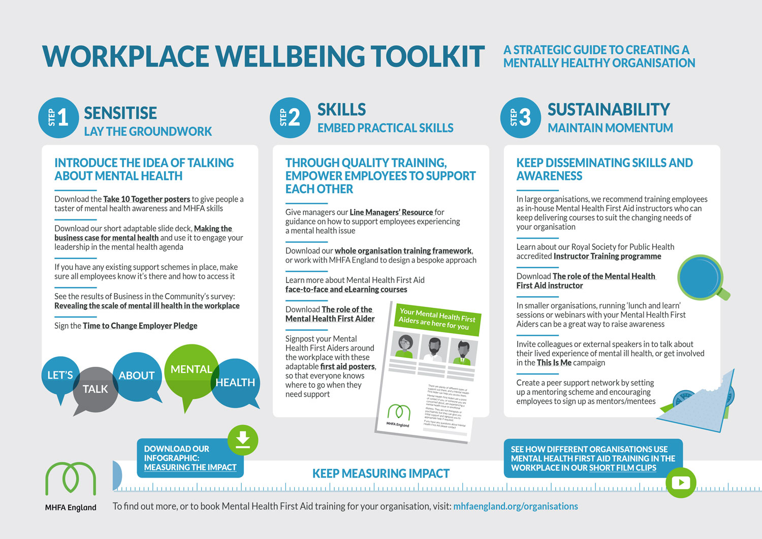 Workplace Wellbeing Toolkit